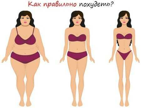 как снизить вес эутирокс